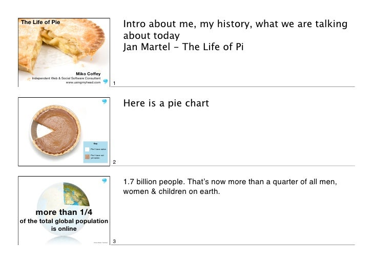 The Life of Pie: Notes for slides
