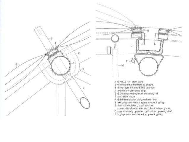 cushion cut diagram