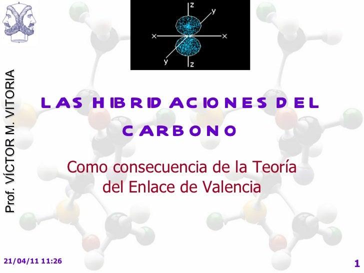 LAS HIBRIDACIONES DEL CARBONO Como consecuencia de la Teoría del Enlace de Valencia 21/04/11   11:21
