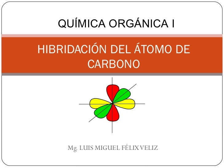 Mg. LUIS MIGUEL FÉLIX VELIZ HIBRIDACIÓN DEL ÁTOMO DE CARBONO QUÍMICA ORGÁNICA I
