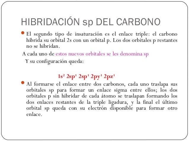 Hibridación sp Del Carbonoel