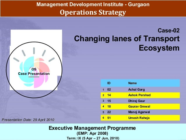 Executive Management Programme (EMP: Apr 2008) Term: IX (5 Apr – 27 Jun, 2010) Management Development Institute - Gurgaon ...