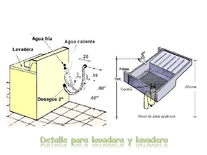 Trucos caseros para limpiar la lavadora remedios naturales - Lejia para los hongos ...