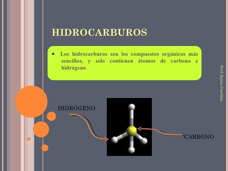 HIDROCARBUROS•   Los hidrocarburos son los compuestos orgánicos más    sencillos, y solo contienen átomos de carbono e    ...