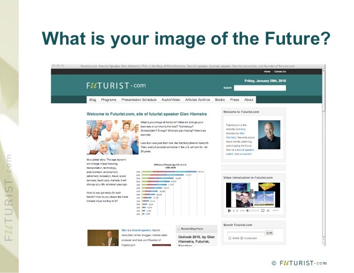 What is your image of the Future?                          ©