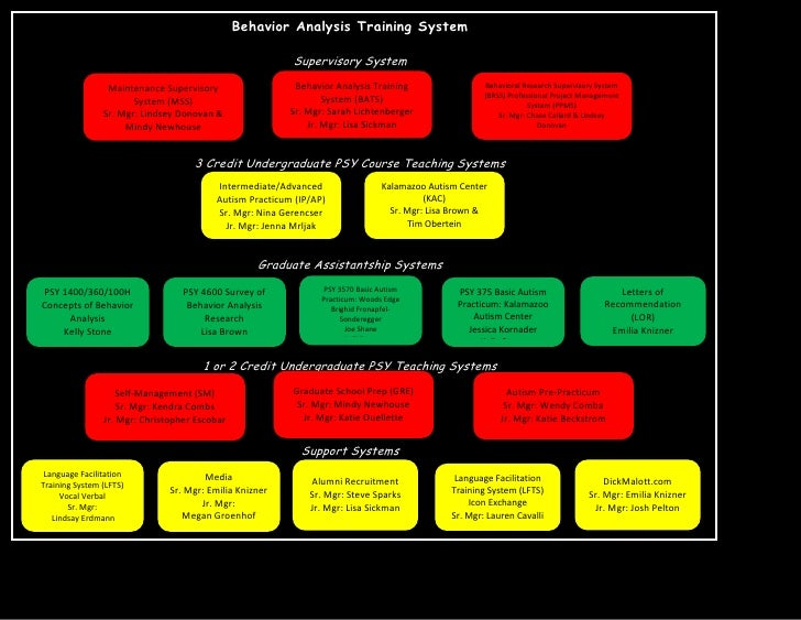 Hierarchy Black 2011-2012