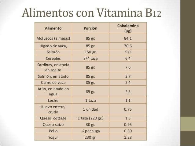Hierro folato y vitamina b12 - En que alimentos esta la vitamina b12 ...