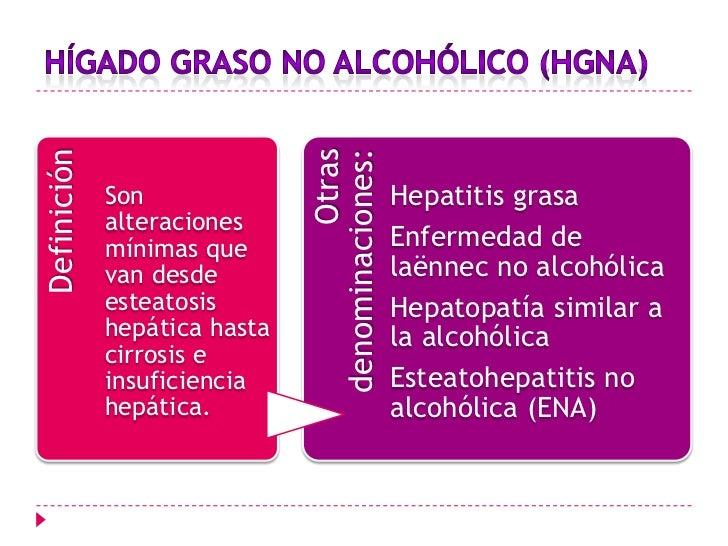 La codificación del alcohol veinticuatro horas
