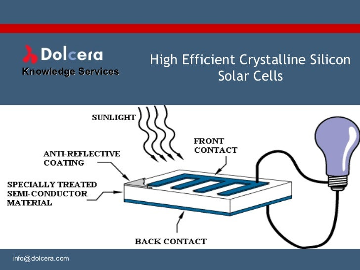 High efficient solar cells  - key players, innovators and industry analysis