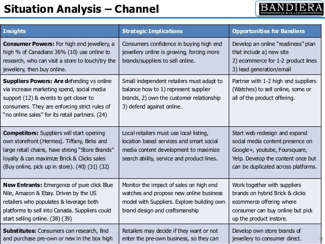 ecommerce situation analysis of ebay Ecommerce is growing across the world this article does a swot analysis of alibaba, which is a major brand in the e-commerce industry overall rising competition – other entities like tencent and jdcom are local competitors to alibaba in china while amazon and ebay are the global threats.