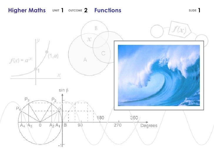 Higher Maths  1  2  Functions UNIT OUTCOME SLIDE