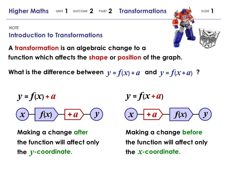 A  transformation  is an algebraic change to a function which affects the  shape  or  position  of the graph. Introduction...
