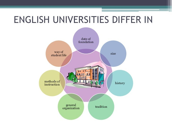 education system great britain essay Essay on education: short essay on education education is an effort of the senior people to transfer their knowledge to the younger members of society essay on caste system: changes in the caste system no comments yet.