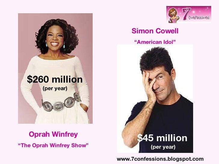 "Oprah Winfrey "" The Oprah Winfrey Show"" Simon Cowell "" American Idol"" www.7confessions.blogspot.com $260 million   (per ye..."