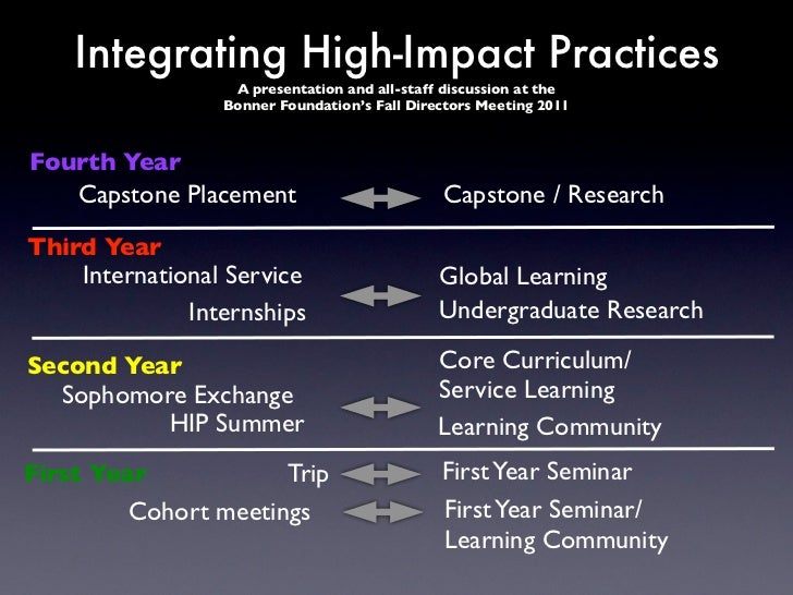 Integrating High-Impact Practices                  A presentation and all-staff discussion at the                 Bonner F...