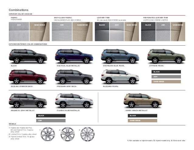 toyota highlander parts upcoming toyota. Black Bedroom Furniture Sets. Home Design Ideas