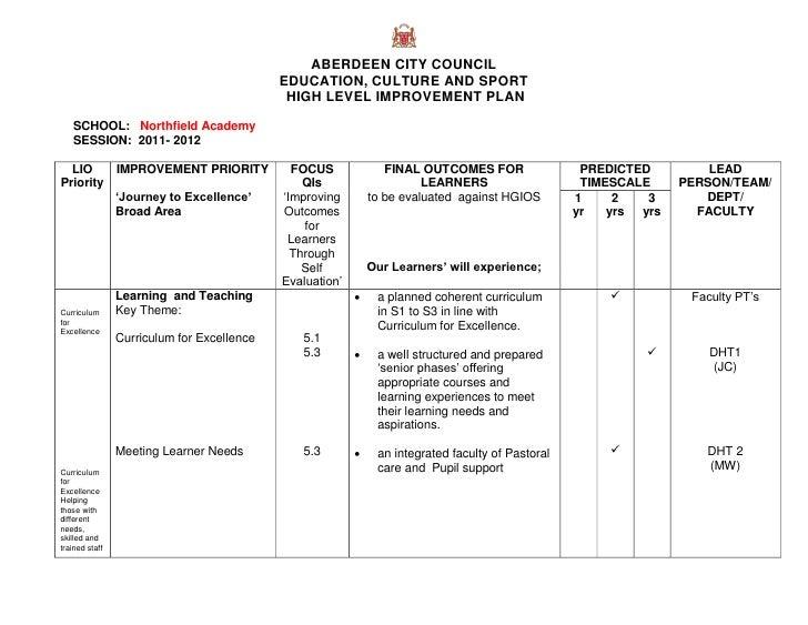 High level improvement_plan_2011-12