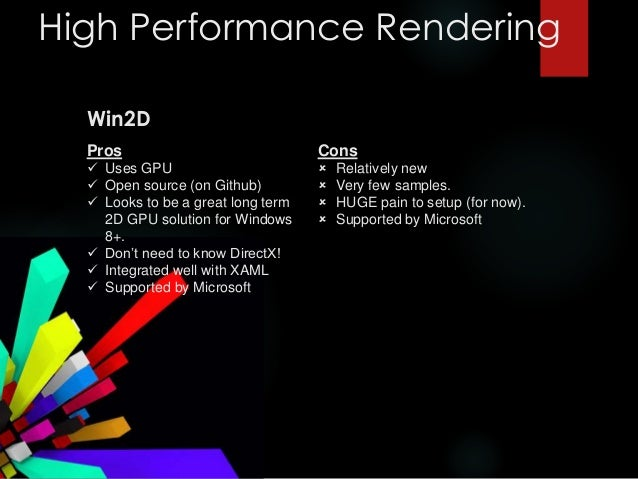 High performance rendering using c and xaml in windows 8 1 for High performance windows