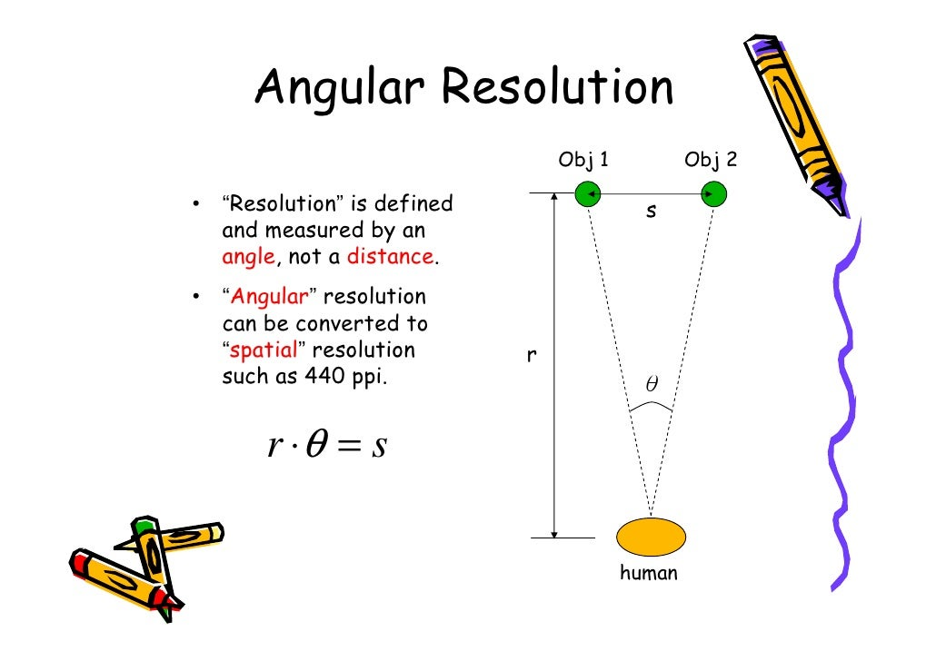 Angular Resolution Pictures To Pin On Pinterest Pinsdaddy