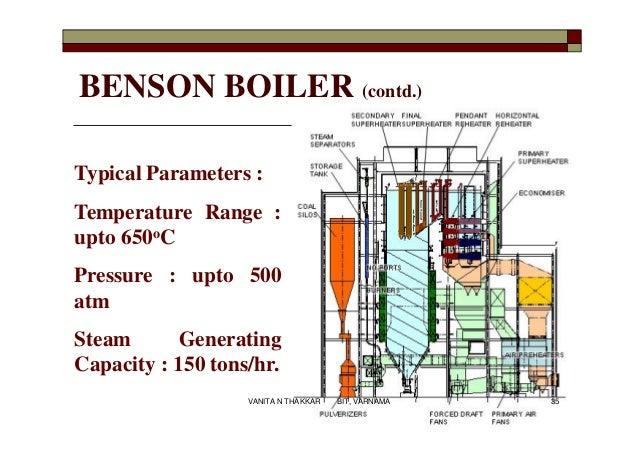 Steam boiler operation animation pictures - marie de melanie laurent ...