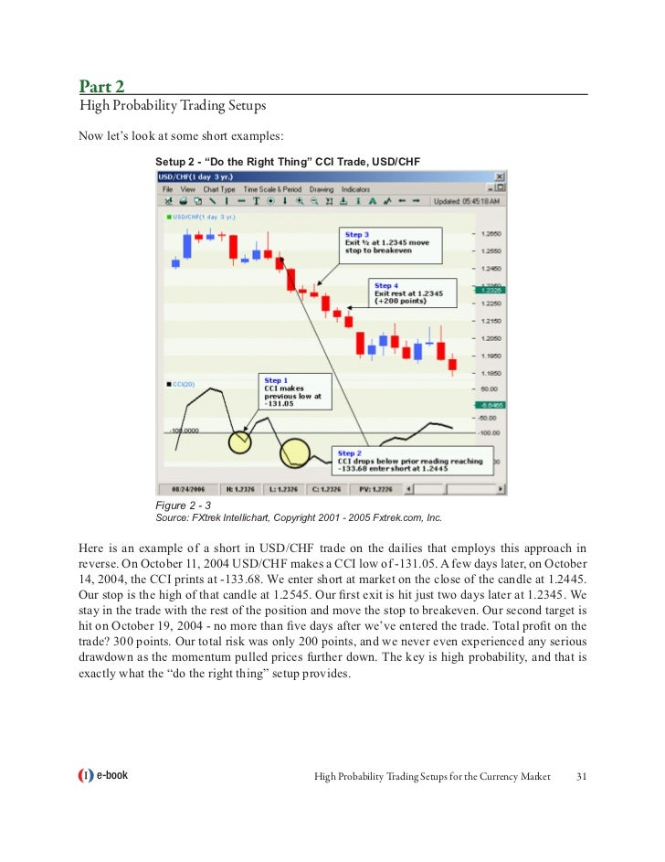 High probability setups forex