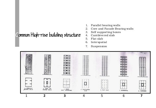 App For Drawing Floor Plans Best Free Home Design