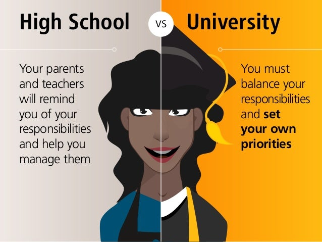 High School vs. University