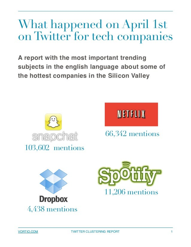 Analysis of 200,000 tweets about 4 high tech companies on april 1st