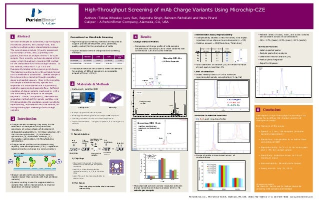 High-Throughput Screening of mAb Charge Variants Using Microchip-CZE                                                      ...
