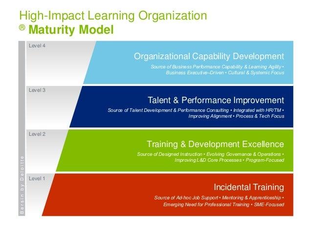 high-impact leadership the new leadership maturity model pdf