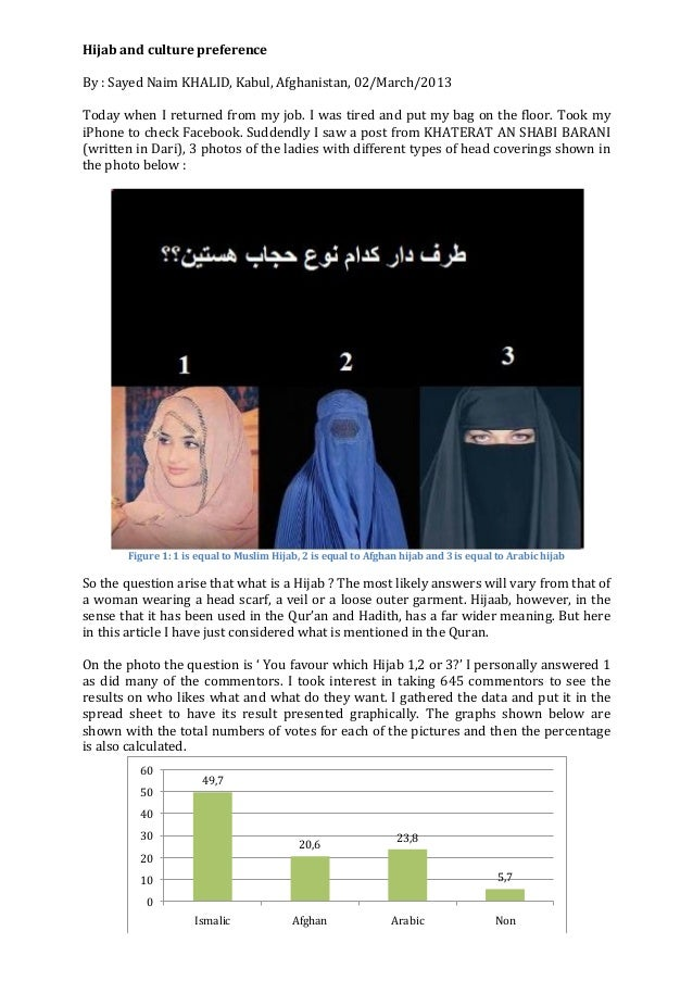 Hijab	  and	  culture	  preference	  	  By	  :	  Sayed	  Naim	  KHALID,	  Kabul,	  Afghanistan,	  02/March/2013	  	  Today...