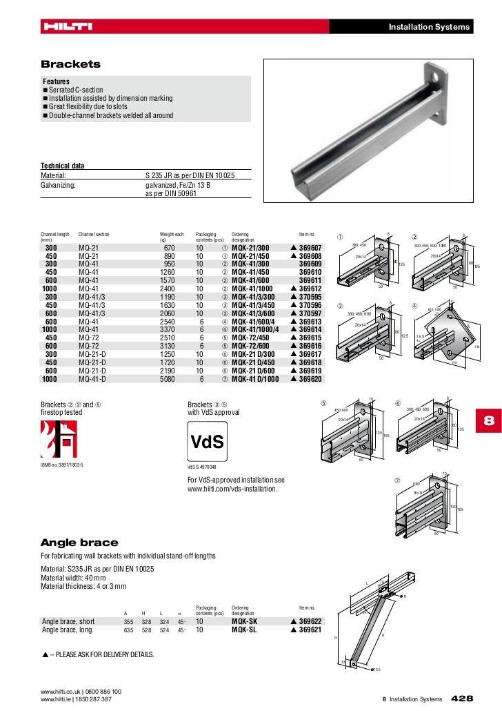 hilti hkd anchors pdf
