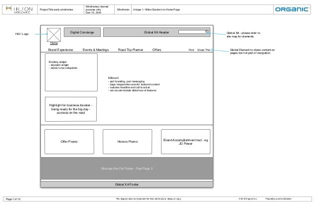 Project Title early wireframes  Wireframes internal purpose only Dec 15, 2010  Wireframe:  Unique 1: Hilton Garden Inn Hom...