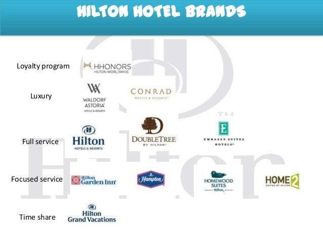 Types Of Hilton Hotels