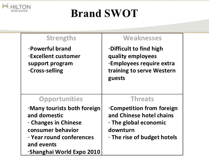 swot of thesis case character