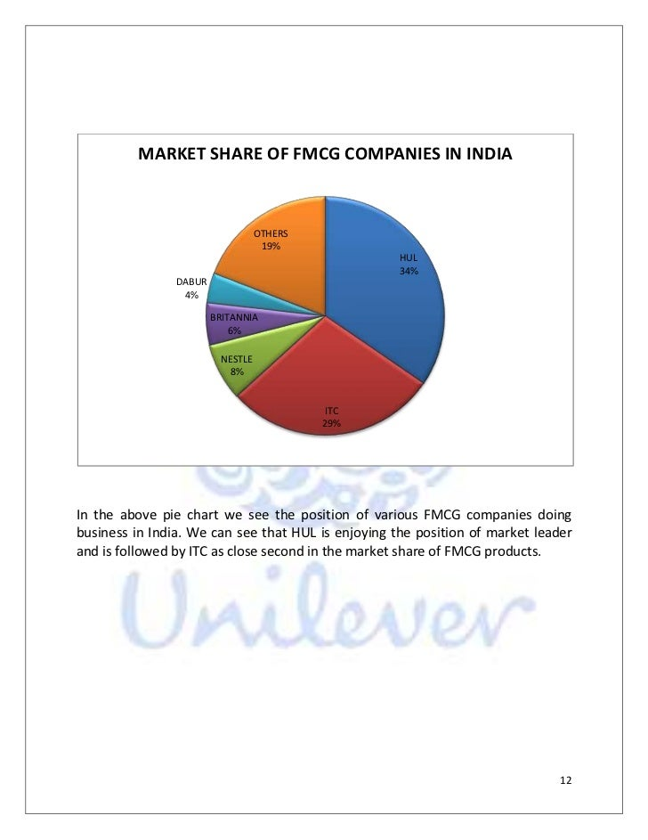 environmental analysis hindustan unilever A business analysis of hindustan unilever ltd, a fast moving consumer goods (fmcg) company in india, is provided, focusing on its strengths, weaknesses, opportunities and threats (swot) faced strengths include benefits derived from its market leadership due to a strong brand portfolio weaknesses.