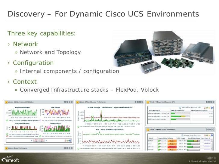 Vblock Cisco Ucs For Dynamic Cisco Ucs