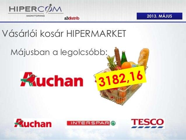 Vásárlói kosár HIPERMARKET Májusban a legolcsóbb: 2013. MÁJUS