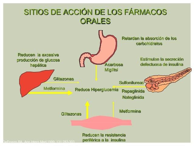 Hipoglicemiantes orales