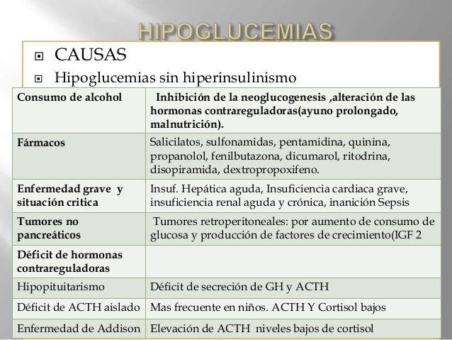 Hipoglucemia manzueta