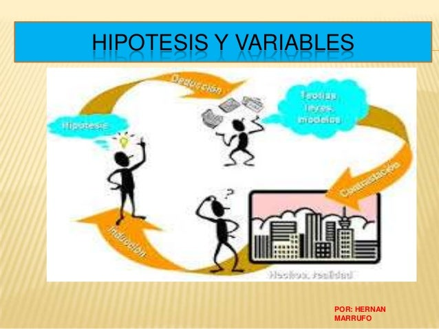 HIPOTESIS Y VARIABLES POR: HERNAN MARRUFO