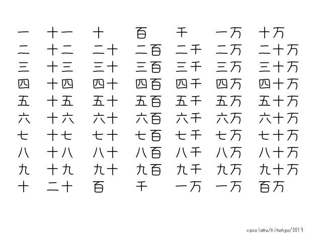 How To Write Good Morning In Japanese Hiragana : Konnichiwa in hiragana related keywords