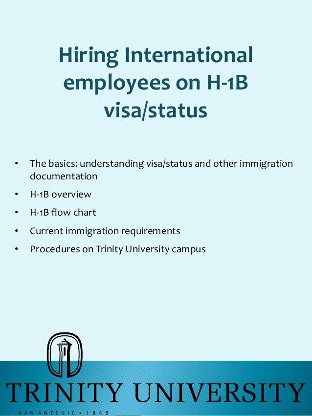 Hiring International employees on H-1B visa/status • The basics: understanding visa/status and other immigration documenta...