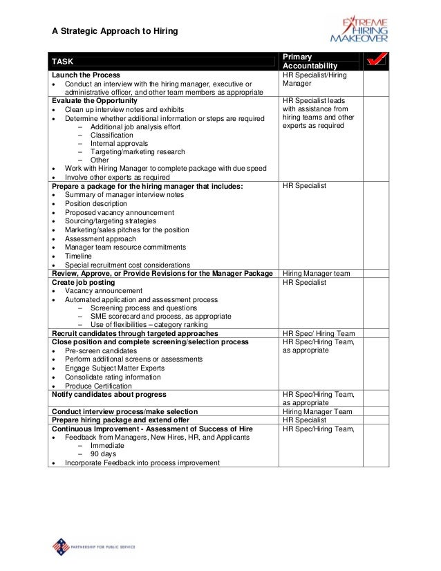 interview process checklist This printable checklist will get you there print this checklist to better prepare for your next job interview make a list of questions you might have to.