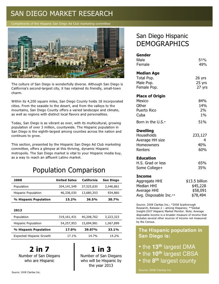 SAN DIEGO MARKET RESEARCH Compliments of the Hispanic San Diego Ad Club marketing committee                               ...