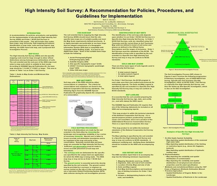High Intensity Soil Survey Poster