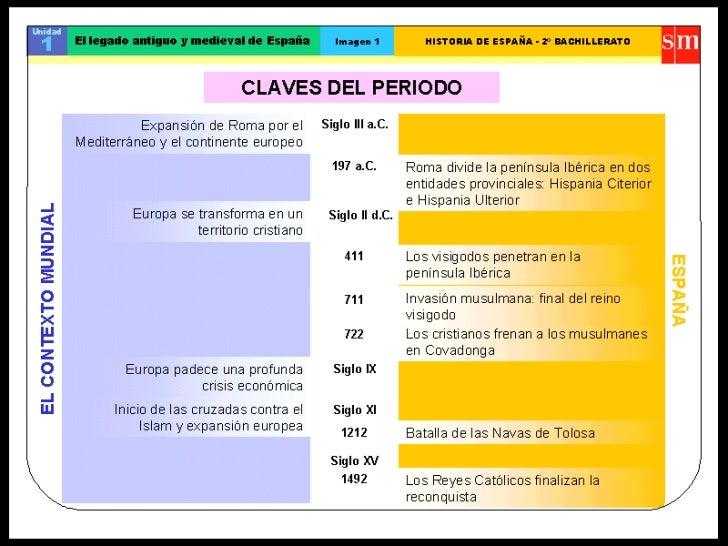 HISTORIA DE ESPAÑA.ppt