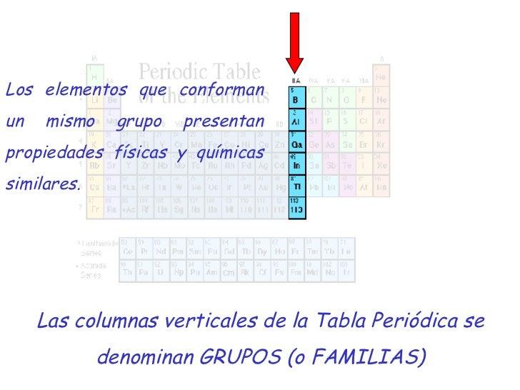 Normalista 2013 quimica grado 1001 historia de la tabla periodica urtaz Choice Image