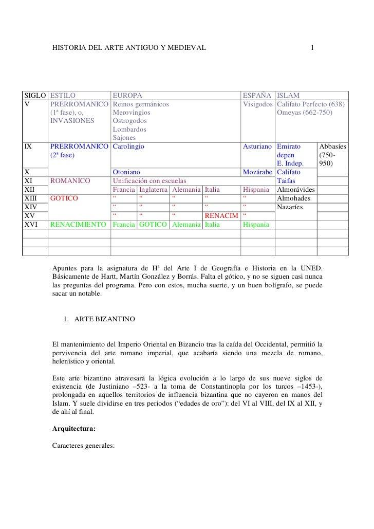 HISTORIA DEL ARTE ANTIGUO Y MEDIEVAL                                                    1     SIGLO ESTILO        EUROPA  ...