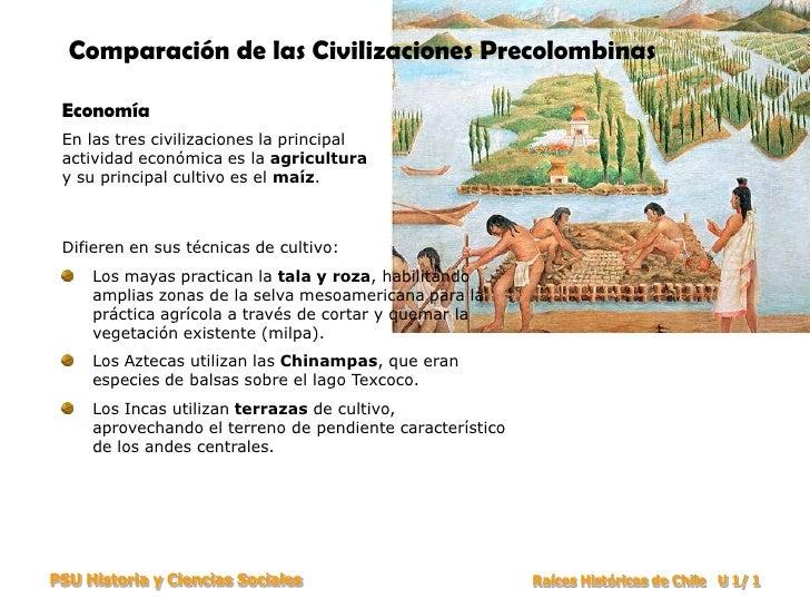 Comparación de las Civilizaciones Precolombinas   Economía  En las tres civilizaciones la principal  actividad económica e...
